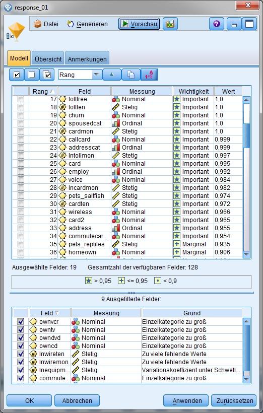 SPSS Modeler: Ergebnis der Merkmalsauswahl (Feature Selection)