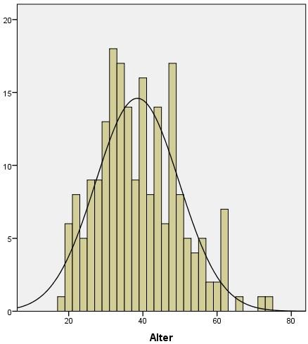 Verteilungen vergleichen: Mittelwerte und Fallzahlen reichen (manchmal) nicht