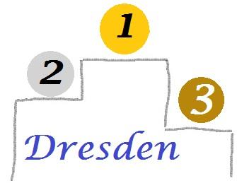 Dresden im Städtevergleich 2013