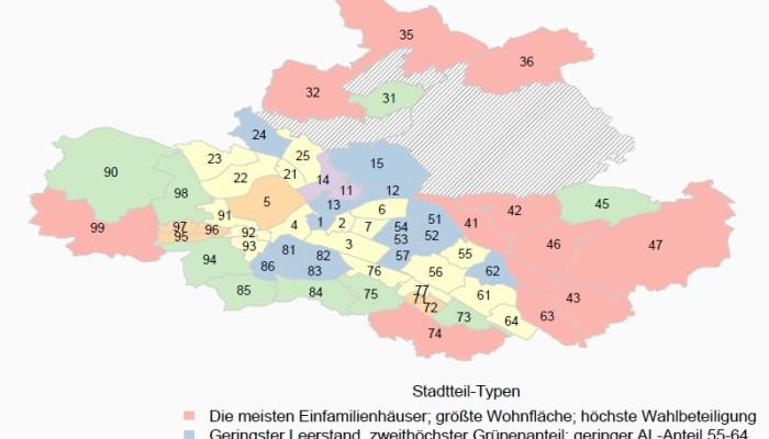 Typologie Dresdner Stadtteile: Stadtplan mit 6 Clustern
