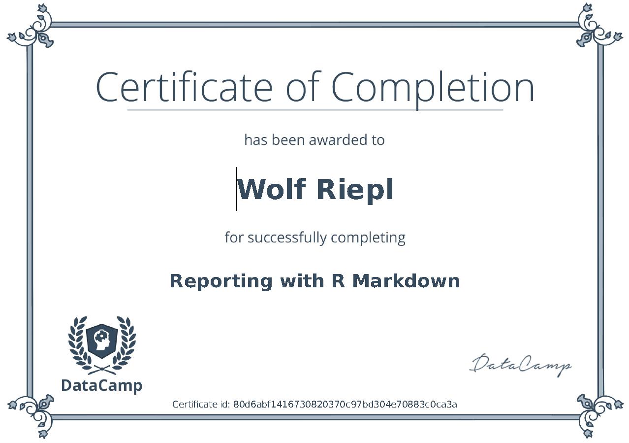 DataCamp Zertifizierung: R Markdown