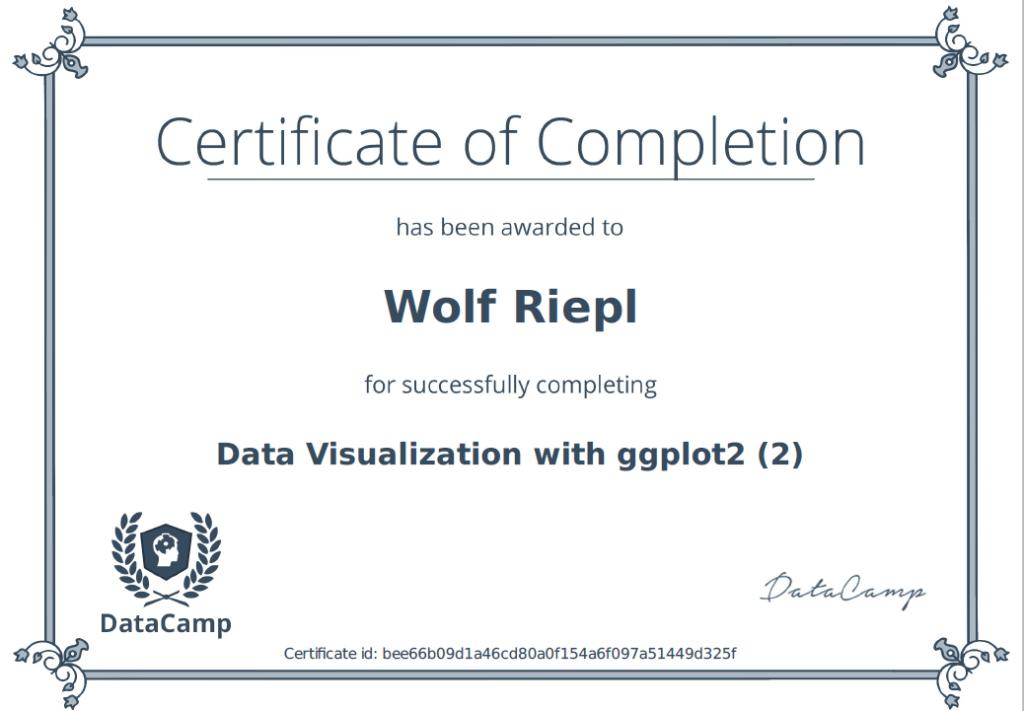 DataCamp: ggplot2 (2)