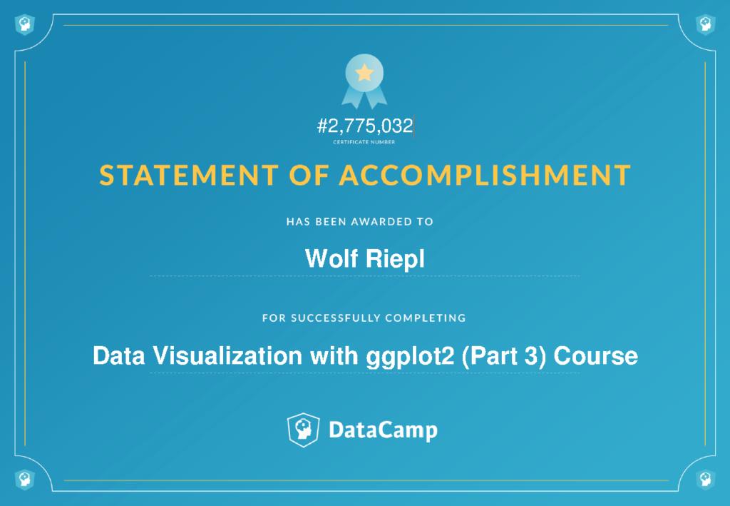 DataCamp Zertifizierung: R / ggplot3