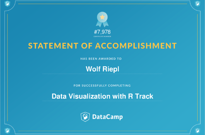 R Skill Track: Visualisierung (Visualization)