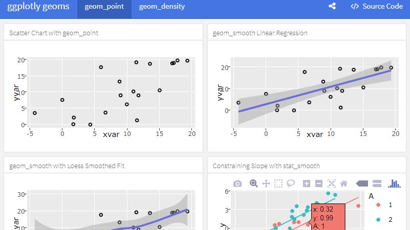 R für Umsteiger von Excel und SPSS: Automatisierte Berichte
