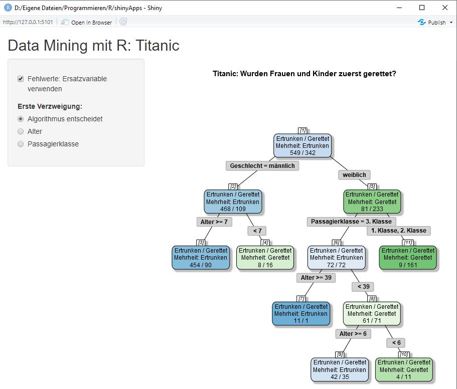 Data Mining mit R: Zusammenhänge erkennen, Zielgruppen finden