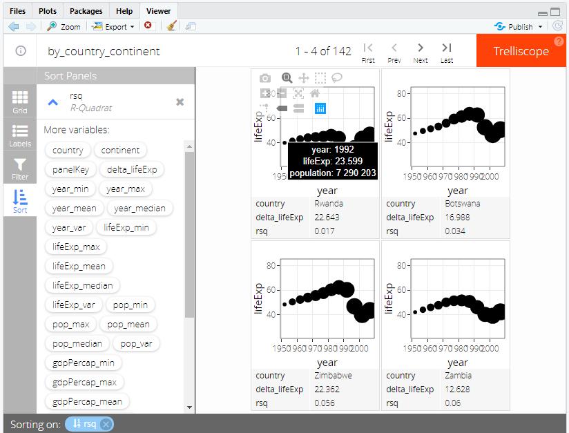 Große Datenmengen visualisieren mit R, ggplot2 und trelliscopejs