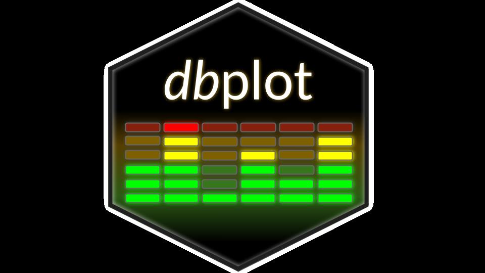 Diagramme mit Daten aus Datenbanken in R: dbplot